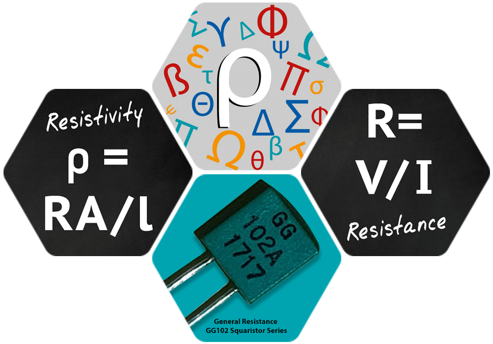 The Rho symbol, Resistivity and Resistance Equations along with a resistor image in 4 coloured hexagons